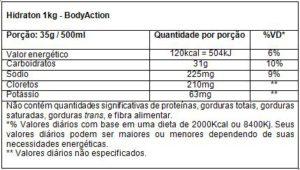 hidraton-body-action