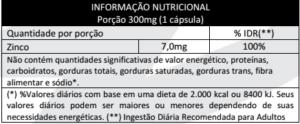 Tabela_Zinco